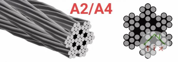 Троса из нержавеющей стали А2/А4