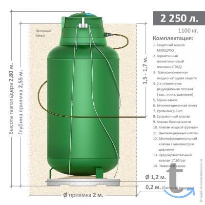 Газгольдер Antonio Merloni 2250 л подземный вертикал.