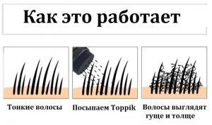 Мгновенный Загуститель волос в городеМосква