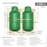 Газгольдер Antonio Merloni 4500 л подзем. двойной