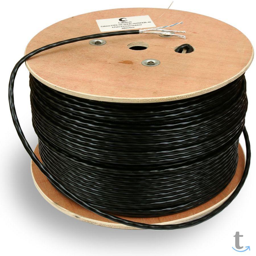 Куплю оптом кабель, провод, доро...