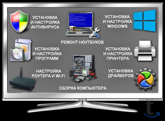 Настройка и ремонт компьютеров /...
