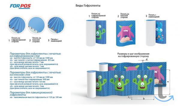 Гофролента, гофрообмотка, п... в городеНогинск
