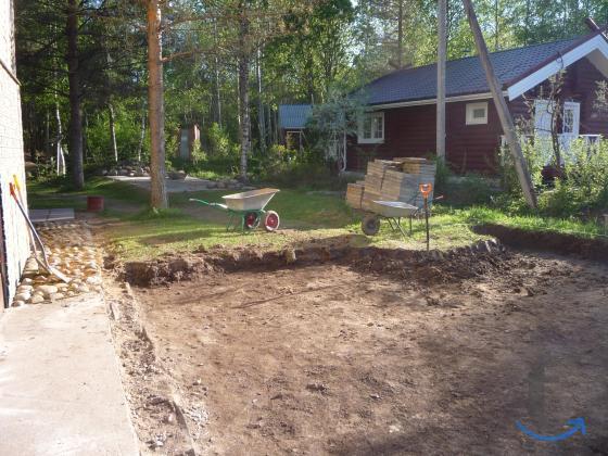 Земляные работы,канавы,траншеи,ручная копка,дорожки
