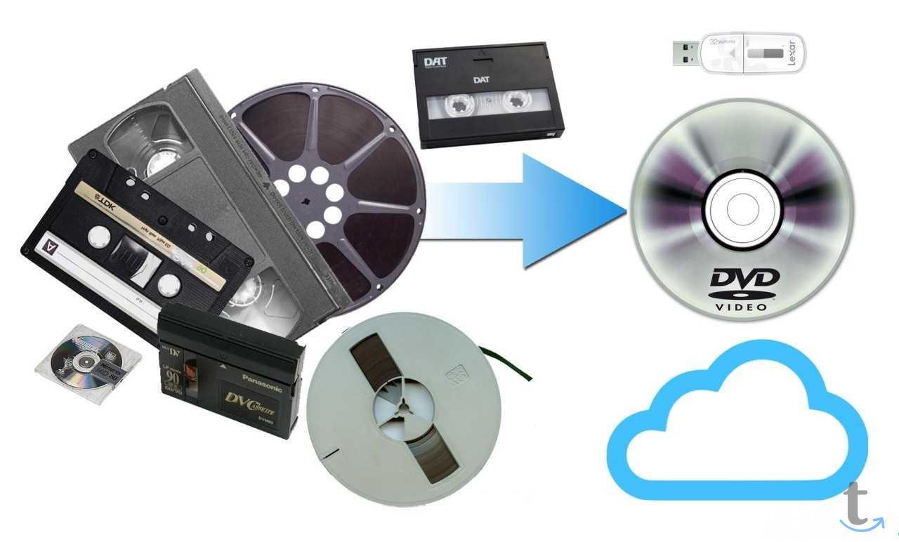 Оцифровка фото, видео, аудио