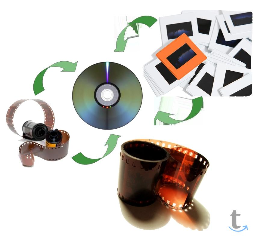 Оцифровка фотопленки, фотографий, слайдов