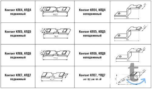 Контакт КПЕ4, КПД4, КПЕ5, КПД5, ...